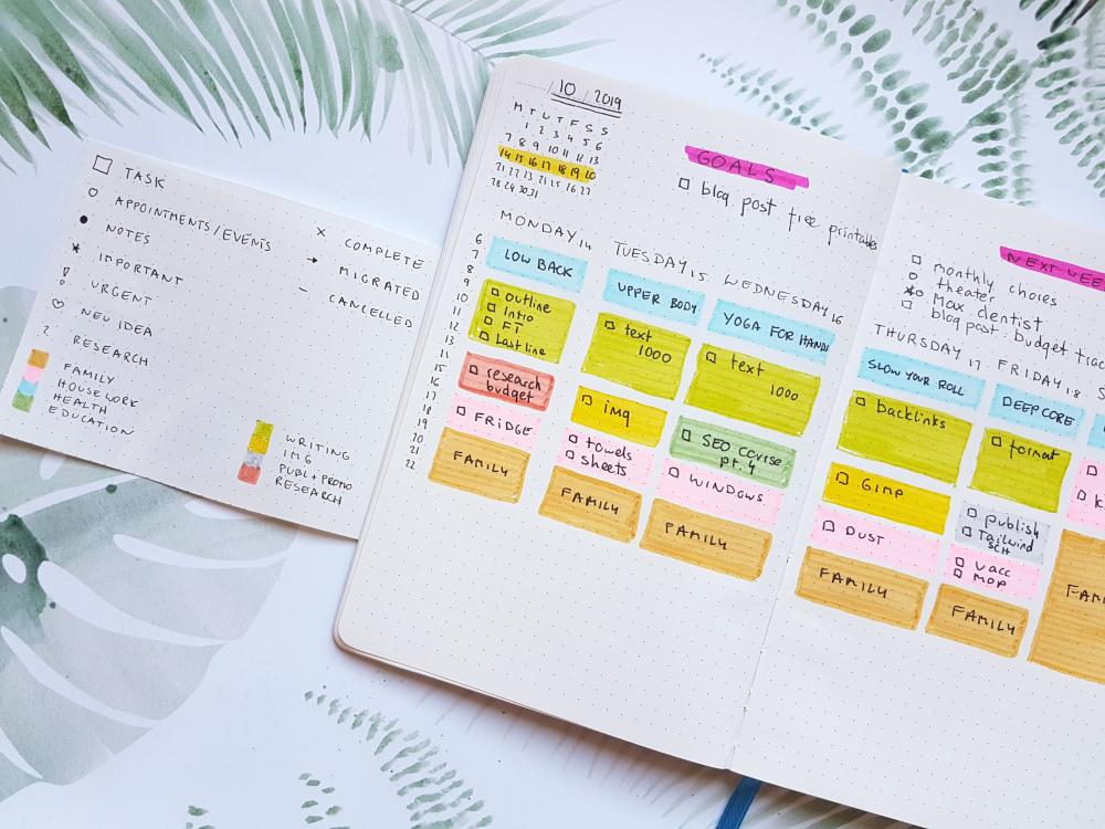 weekly spread color coding bujo