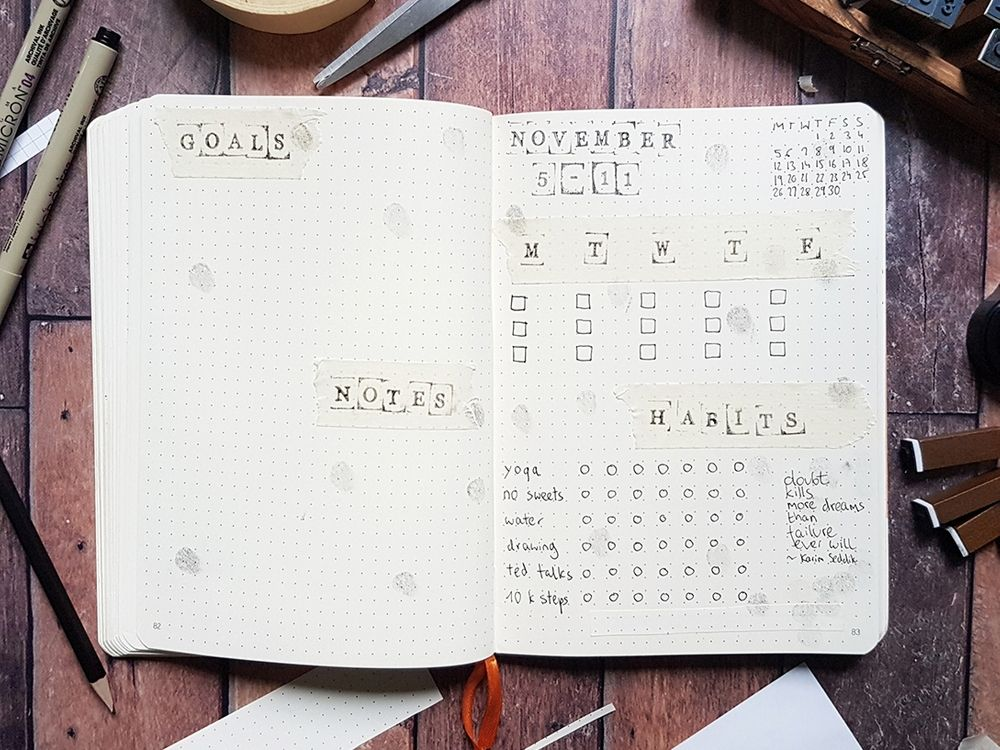 creative bullet journal pages