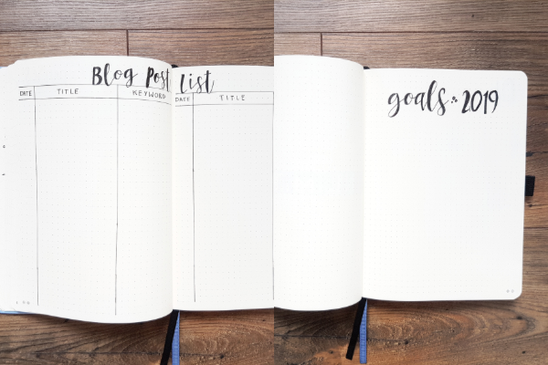 bullet journal blog post ideas
