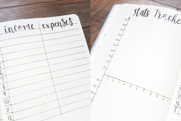 bullet journal budgeting