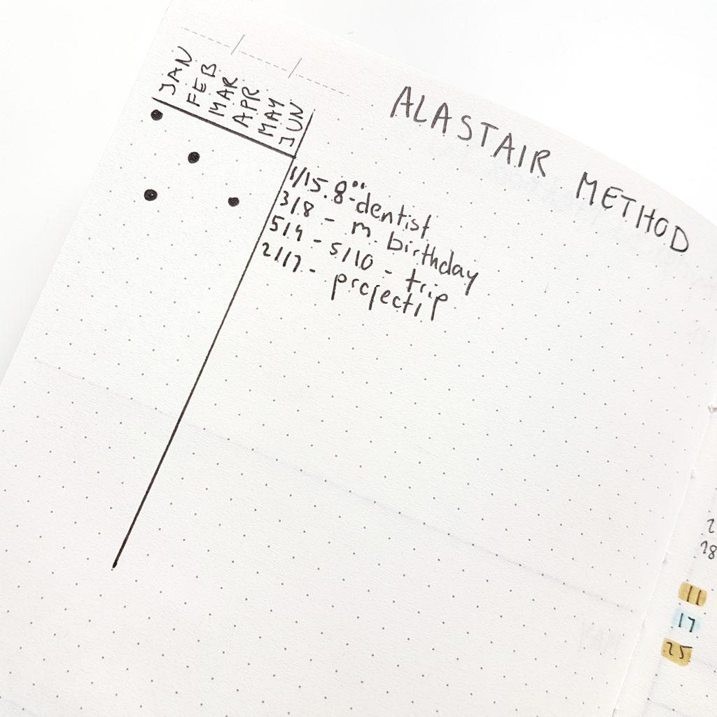 journal log