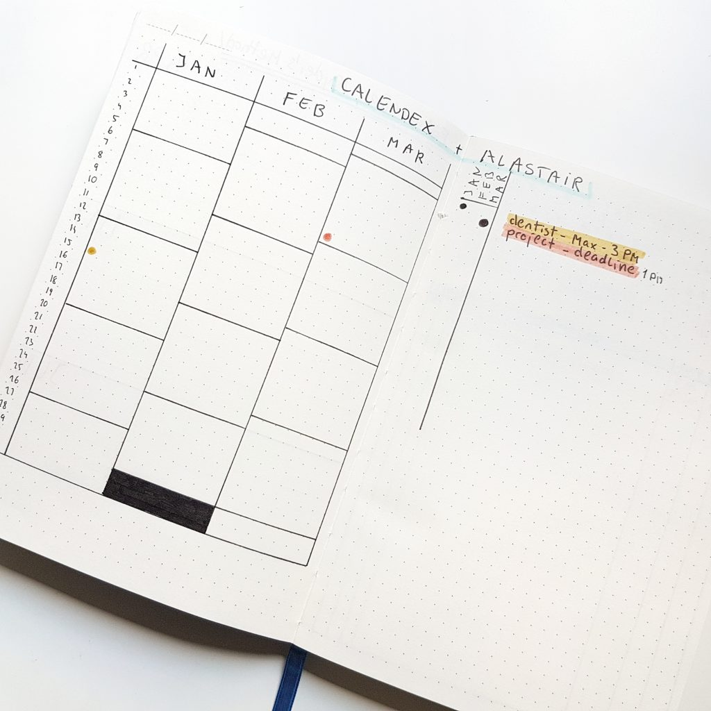 bullet journal future log layout
