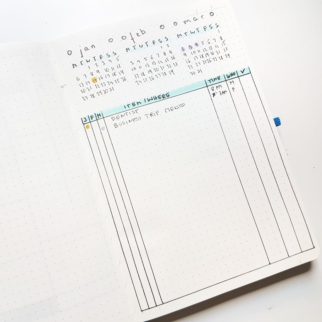 bullet journal planning ahead