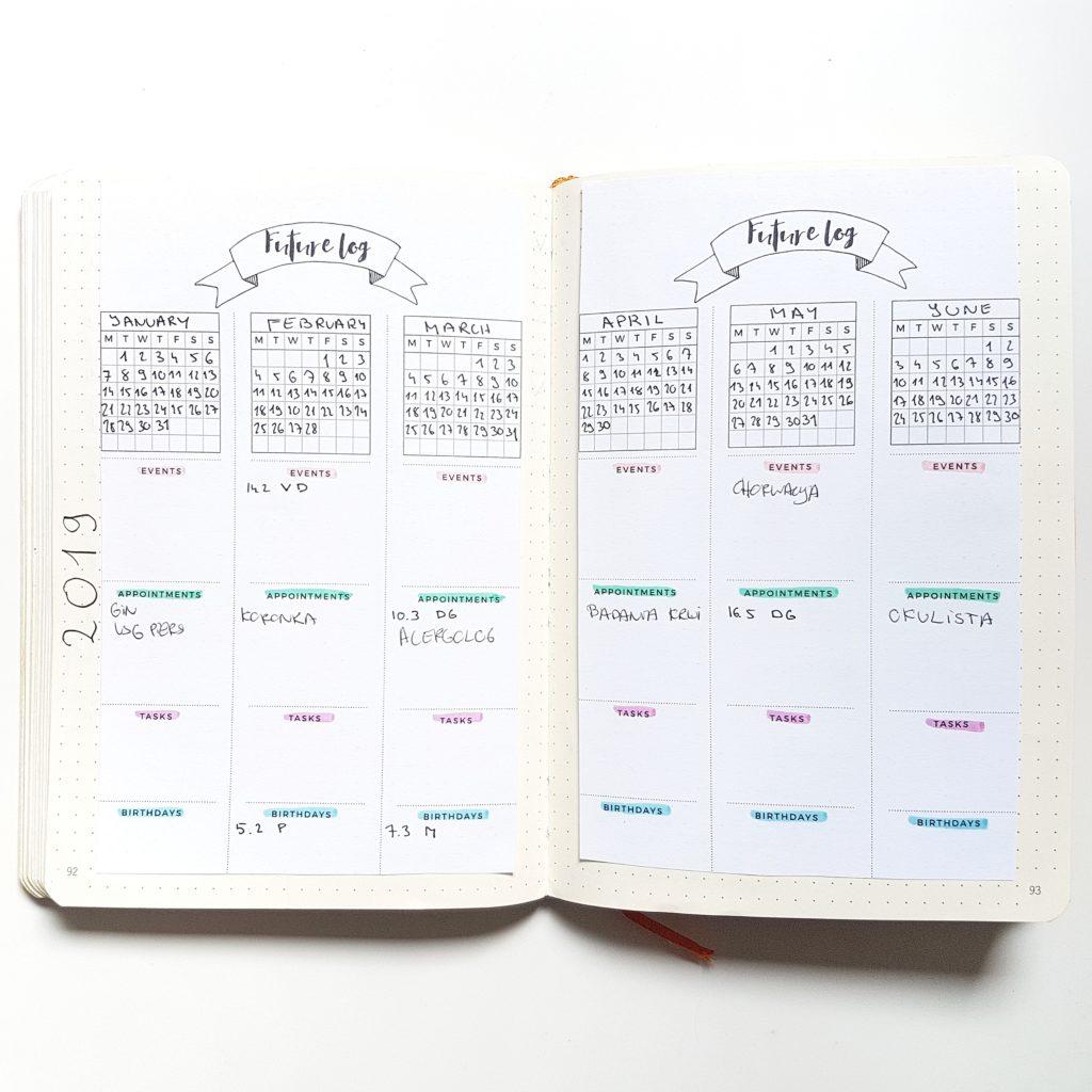 future log printable bullet journal