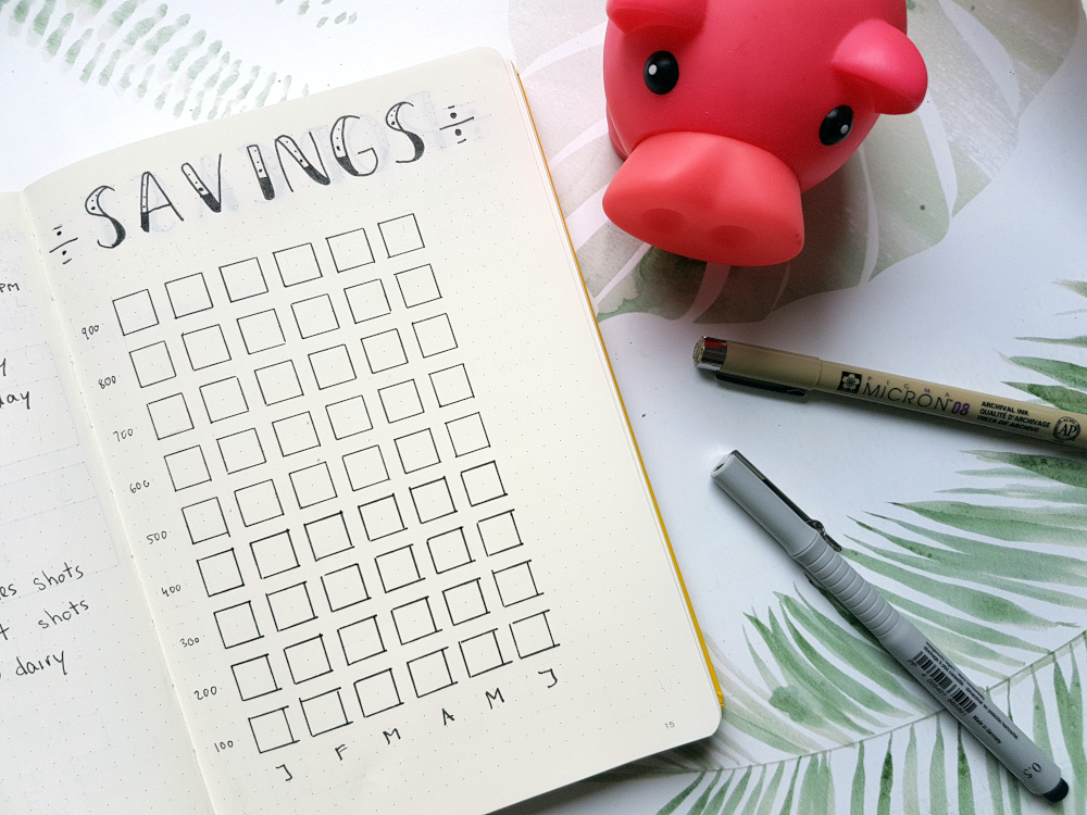 Savings Tracker Bullet Journal Budget