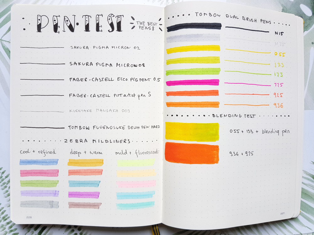 pen swatches page bullet journal