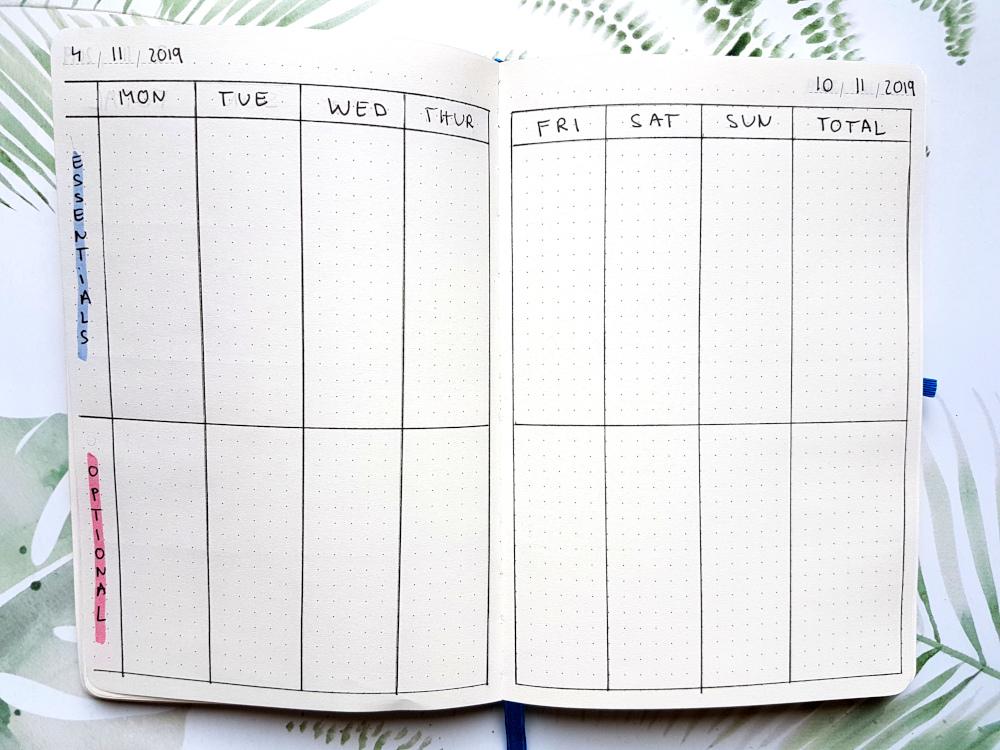 expense tracker bullet journal