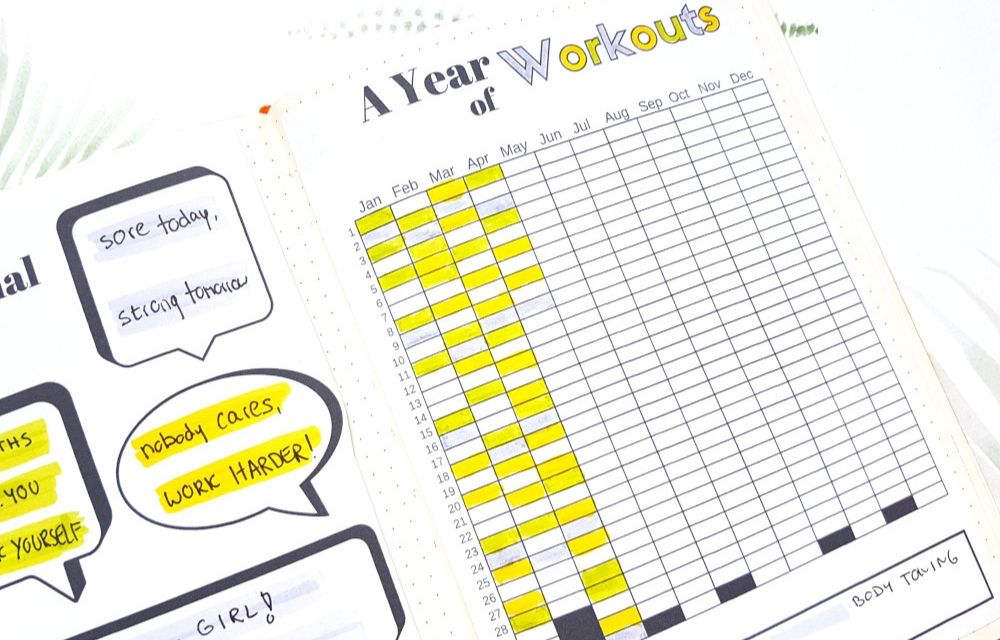 This is a graphic of Magic Free Bullet Journal Printables 2020 Pdf