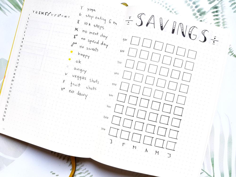 savings challenge bullet journal