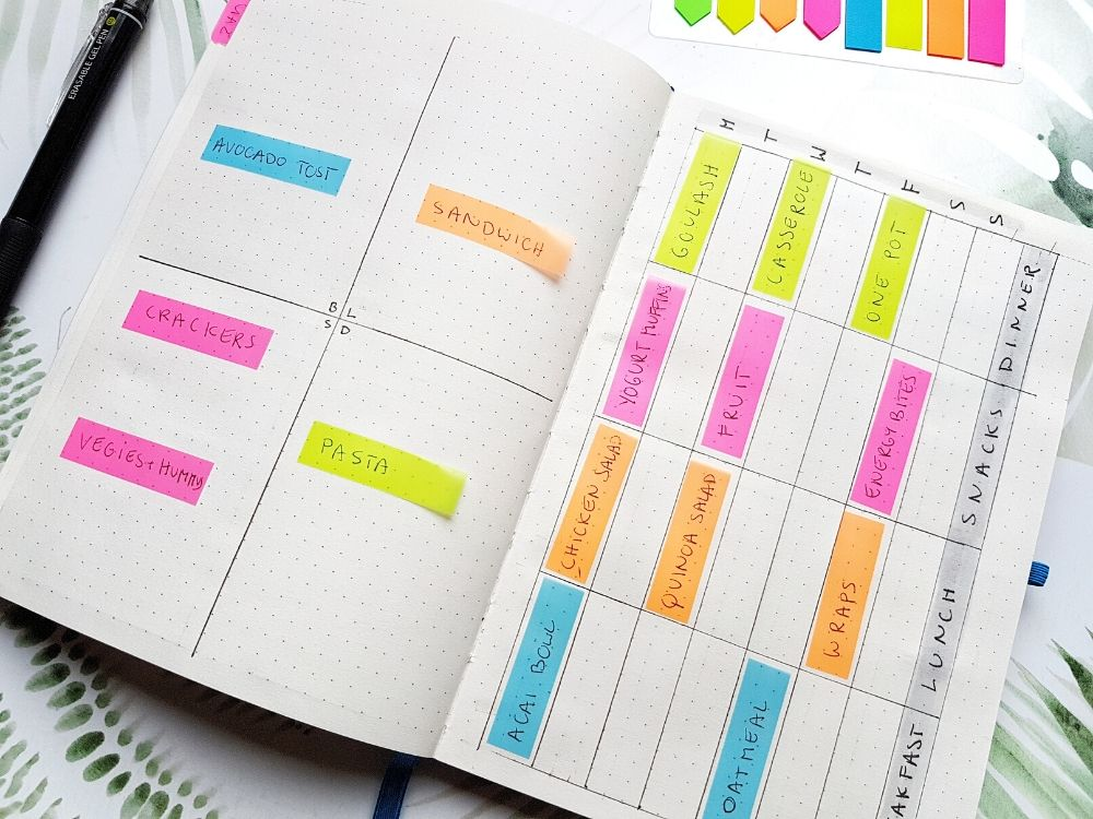 meal planning post-its