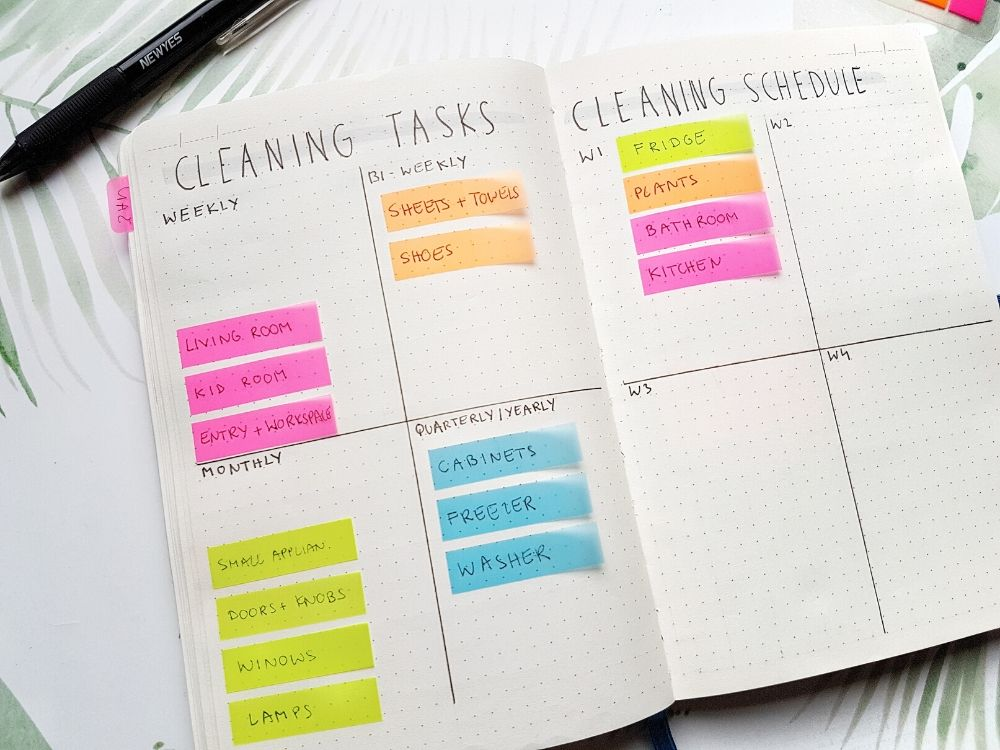 cleaning schedule sticky notes planning