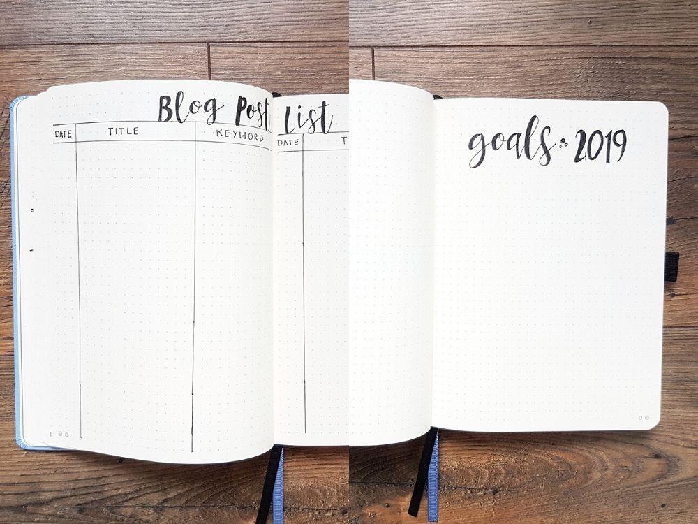 goals page bullet journal