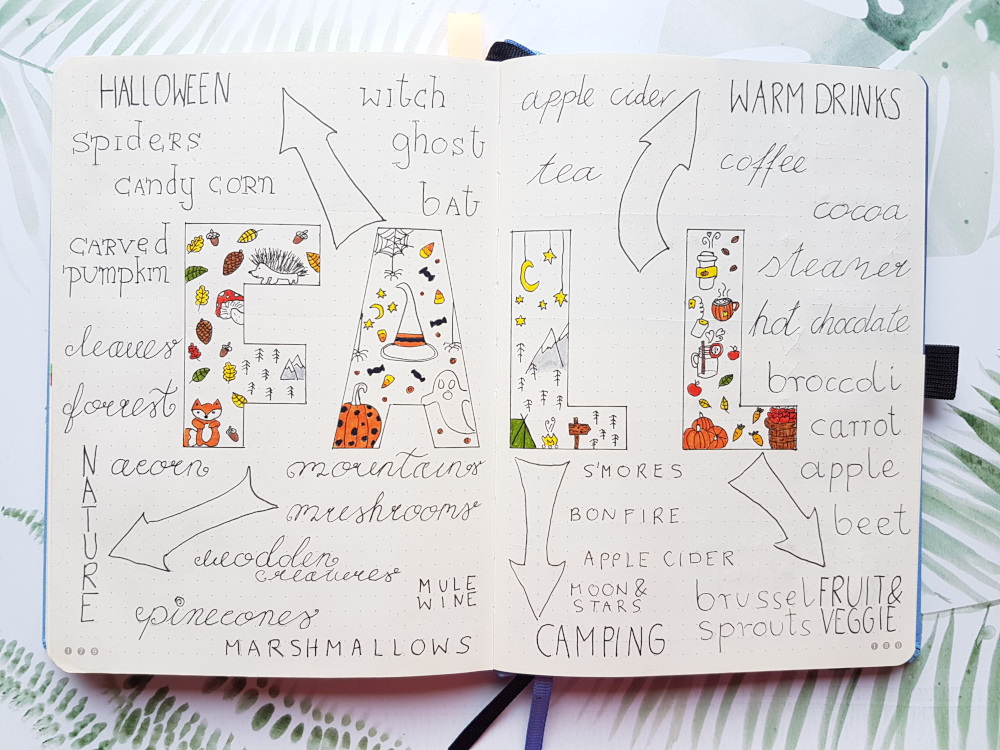 fall themes ideas bujo