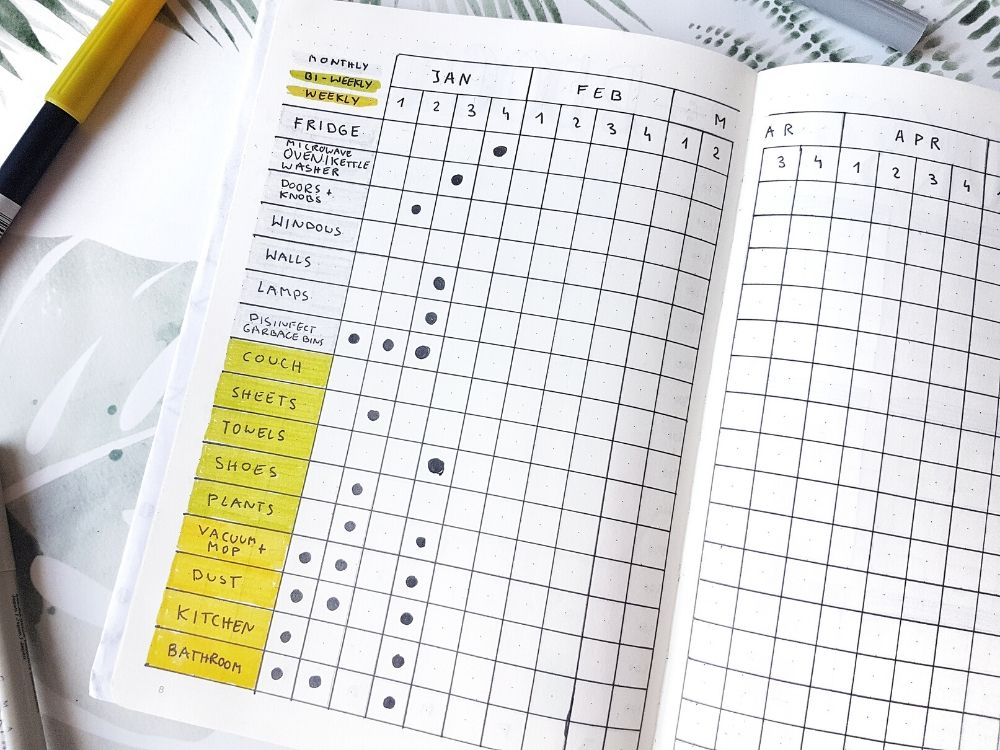 bullet journal chore chart