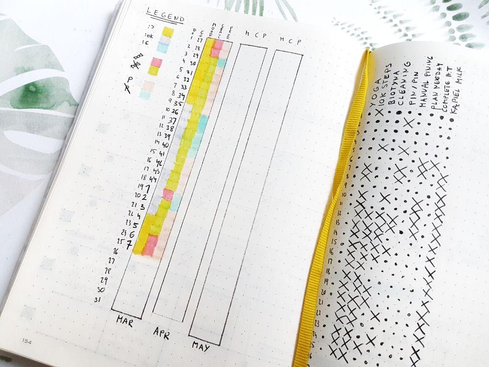 bullet journal mood tracker