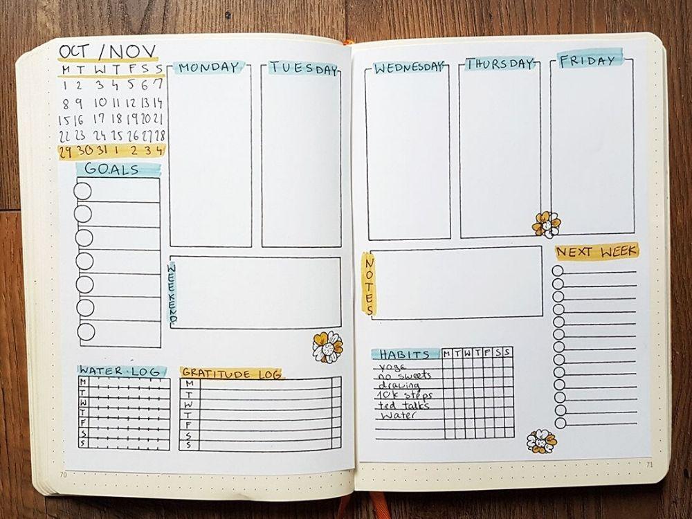 printable templeta weekly layout