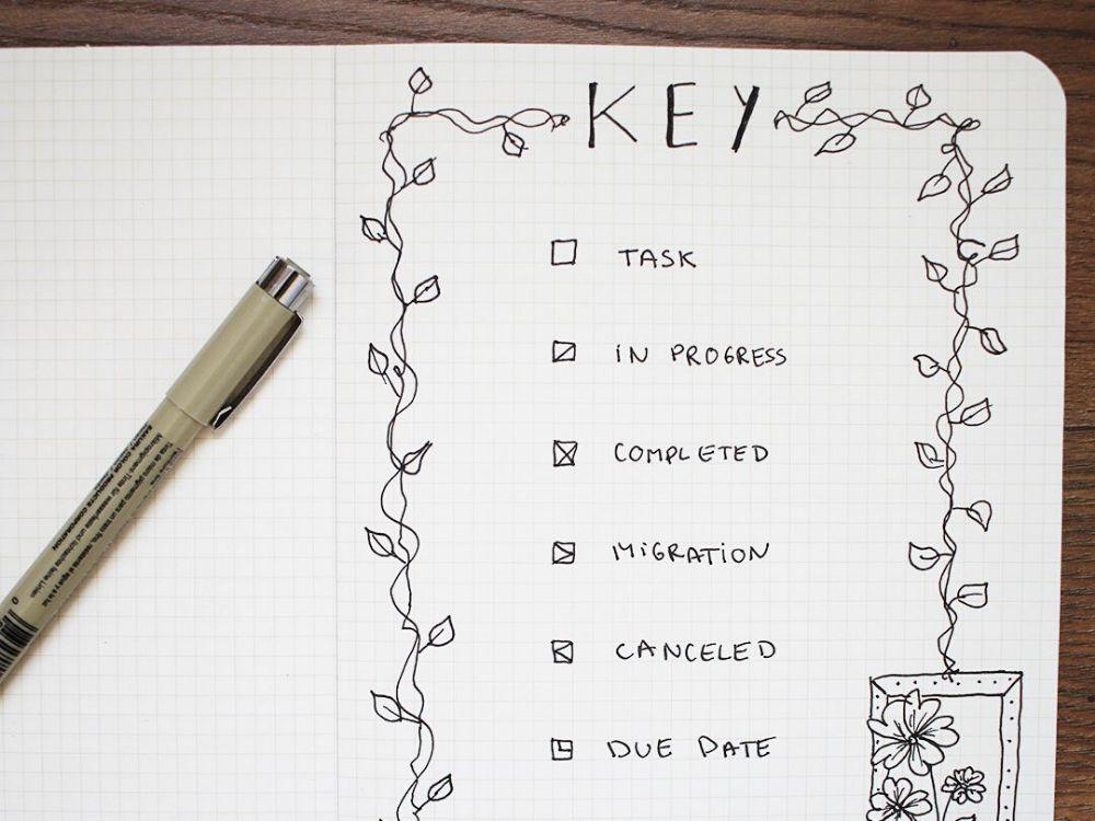bujo key ideas