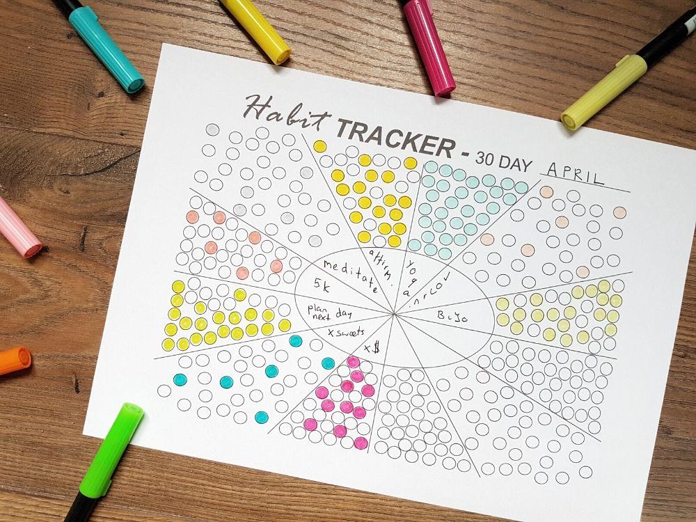Free Printable Habit Tracker Templates 15 Sheets Anjahome