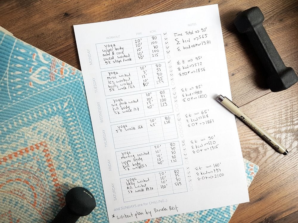 workout tracker free printable habit