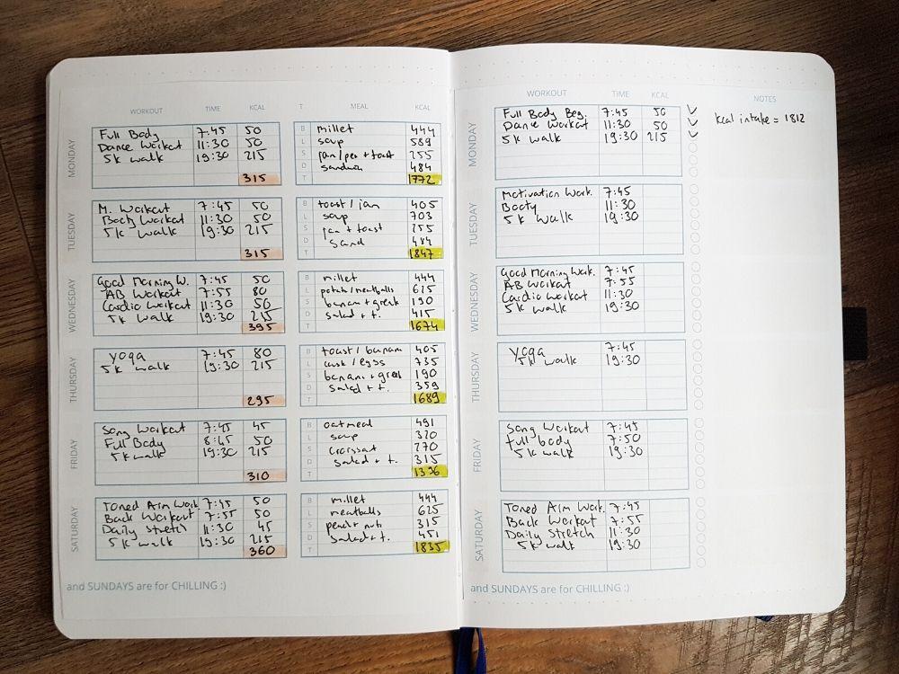 food journal free printable