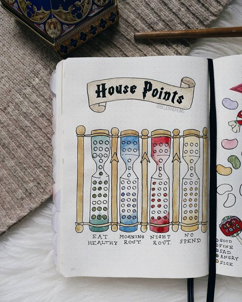 house points habit tracker