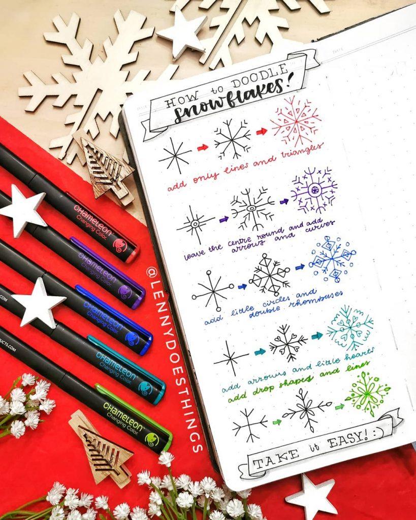 snowflake tutorials step by step