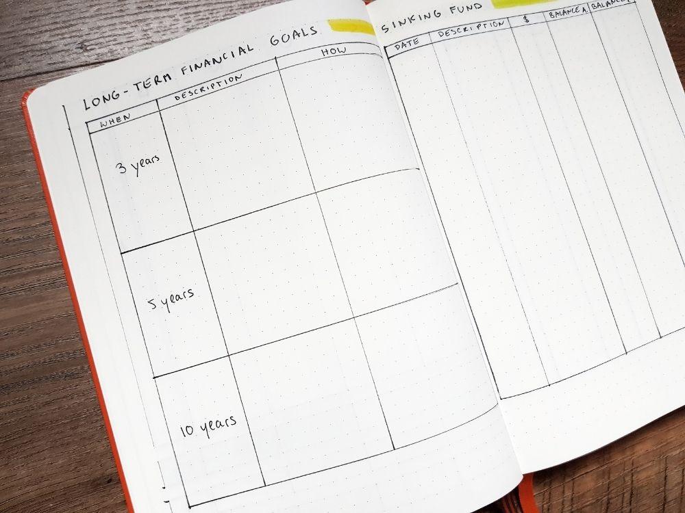 long term financial goals planner