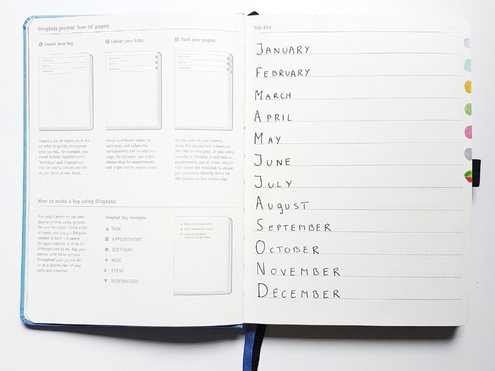 bullet journal index examples