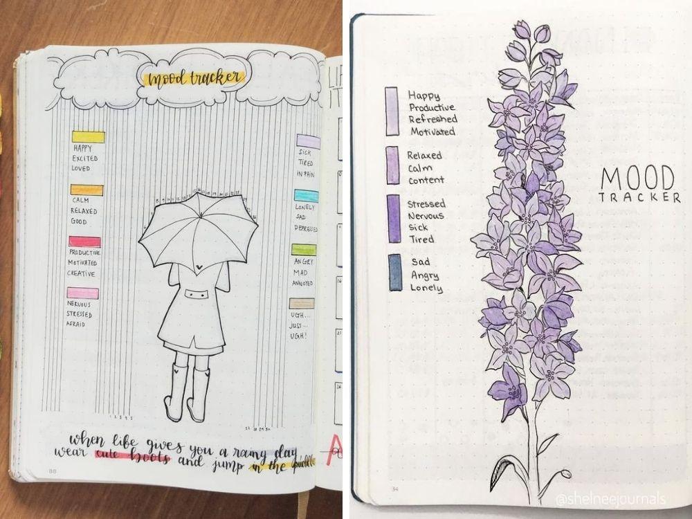 bullet journal creative cute mood tracker