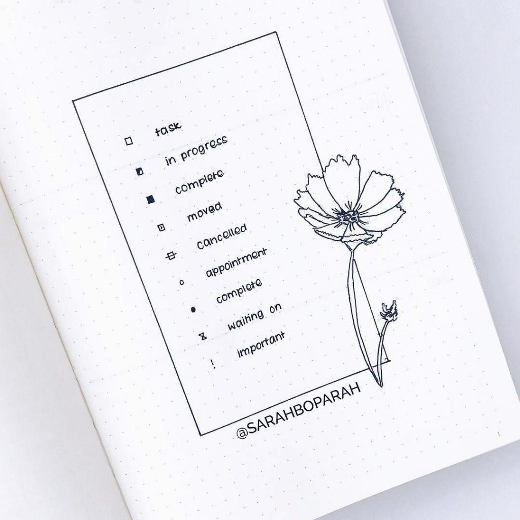 bullet journal key ideas