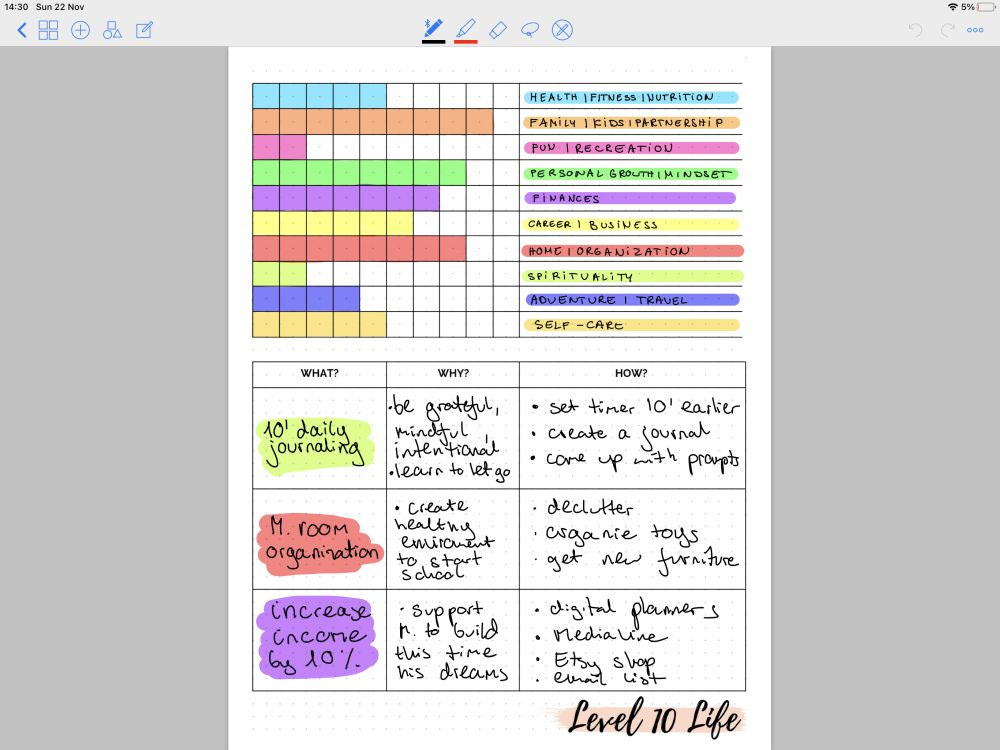 goal settings 2021 bullet journal