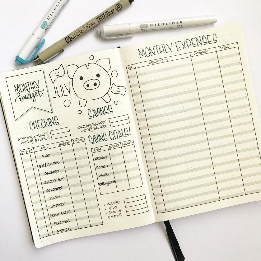 bullet journal budgeting layouts