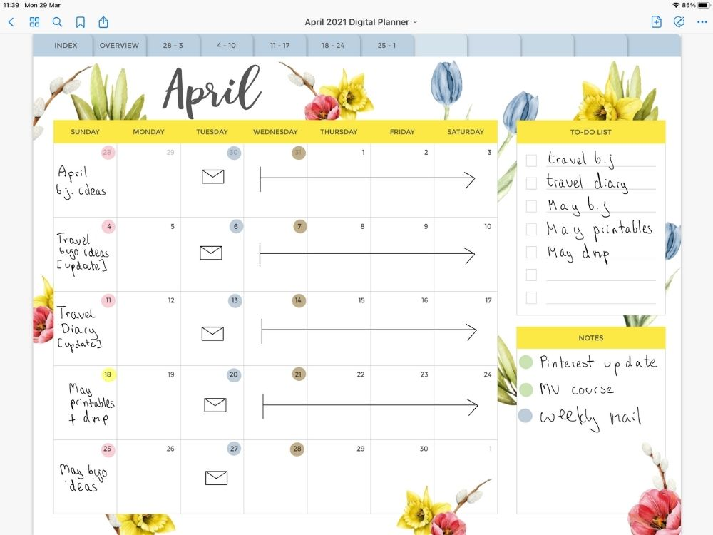 April Bullet Journal Ideas Monthly