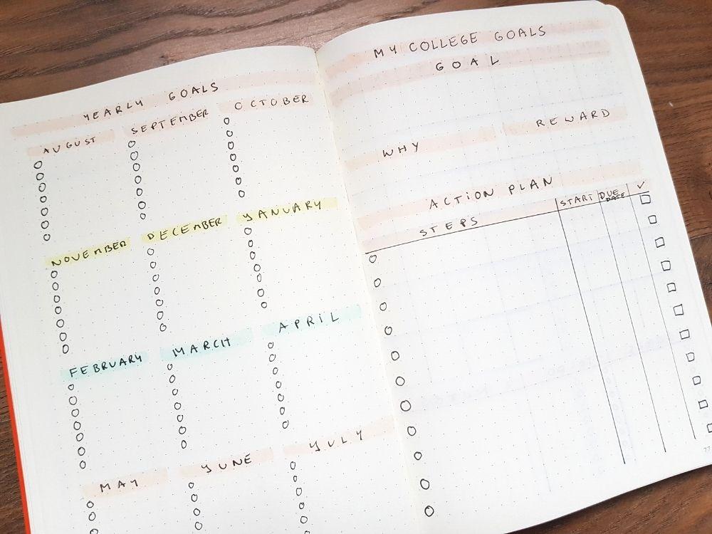 college goals student bullet journal