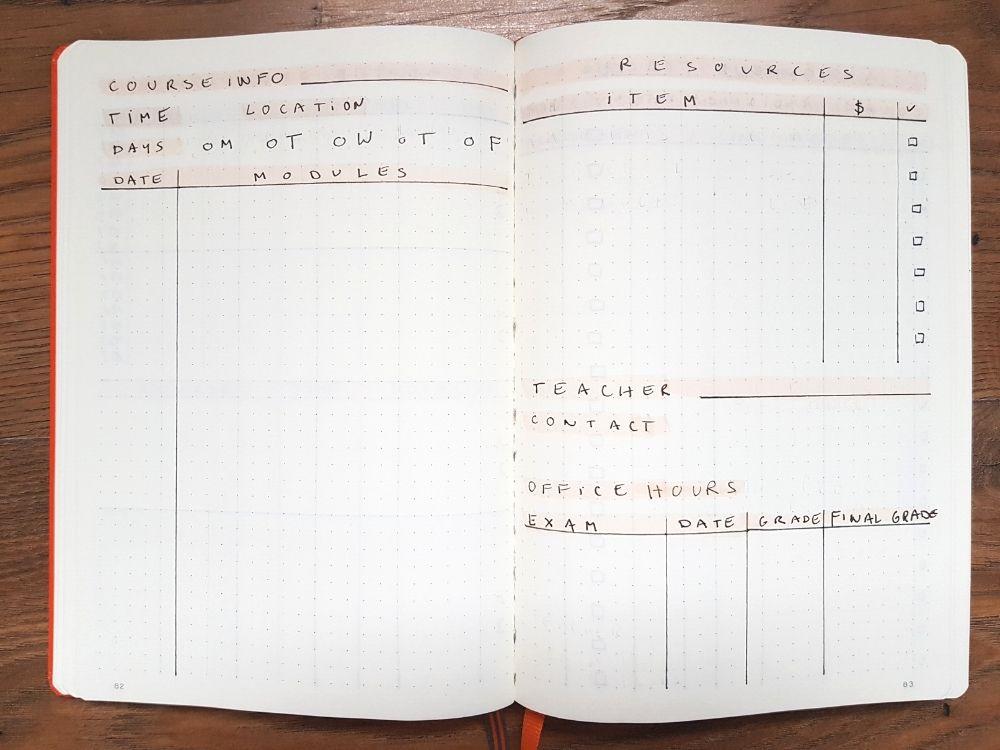 course overvie school bullet journal