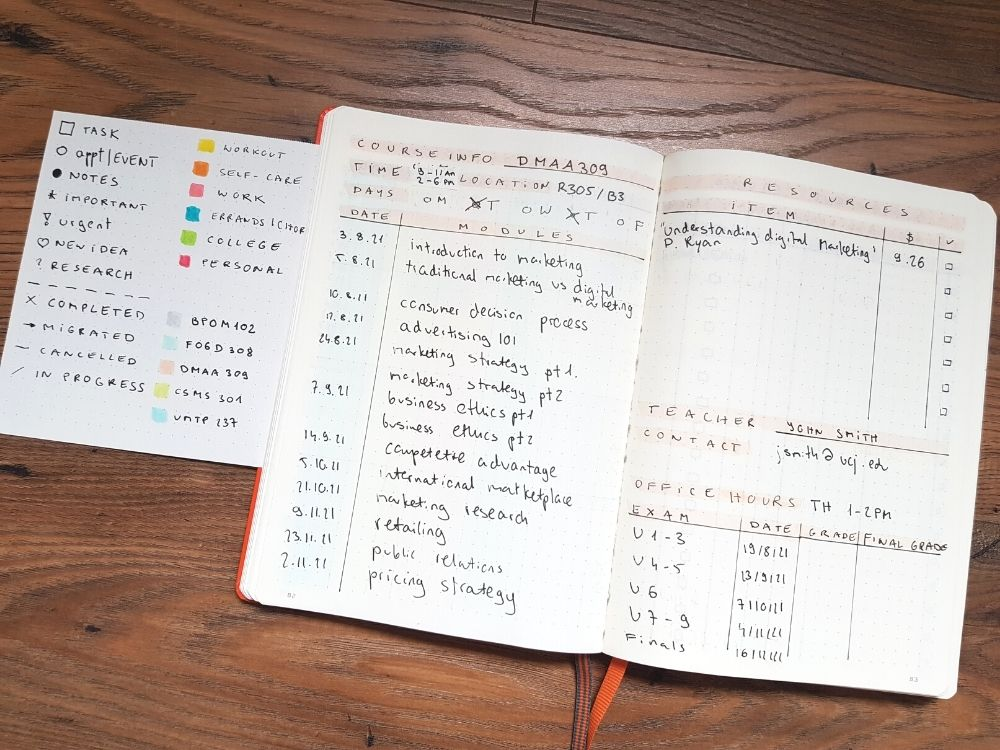 course overview student planner