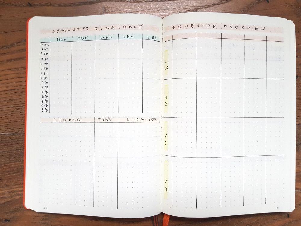 semester overview timetable bullet journal