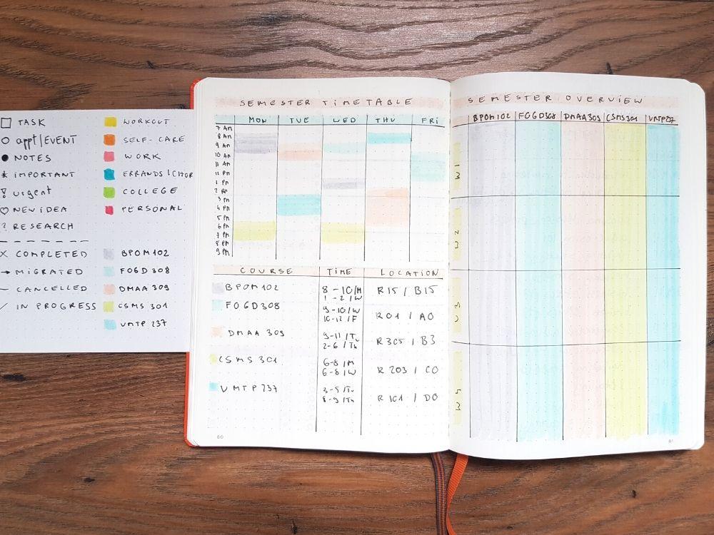 semester timetable bullet journal