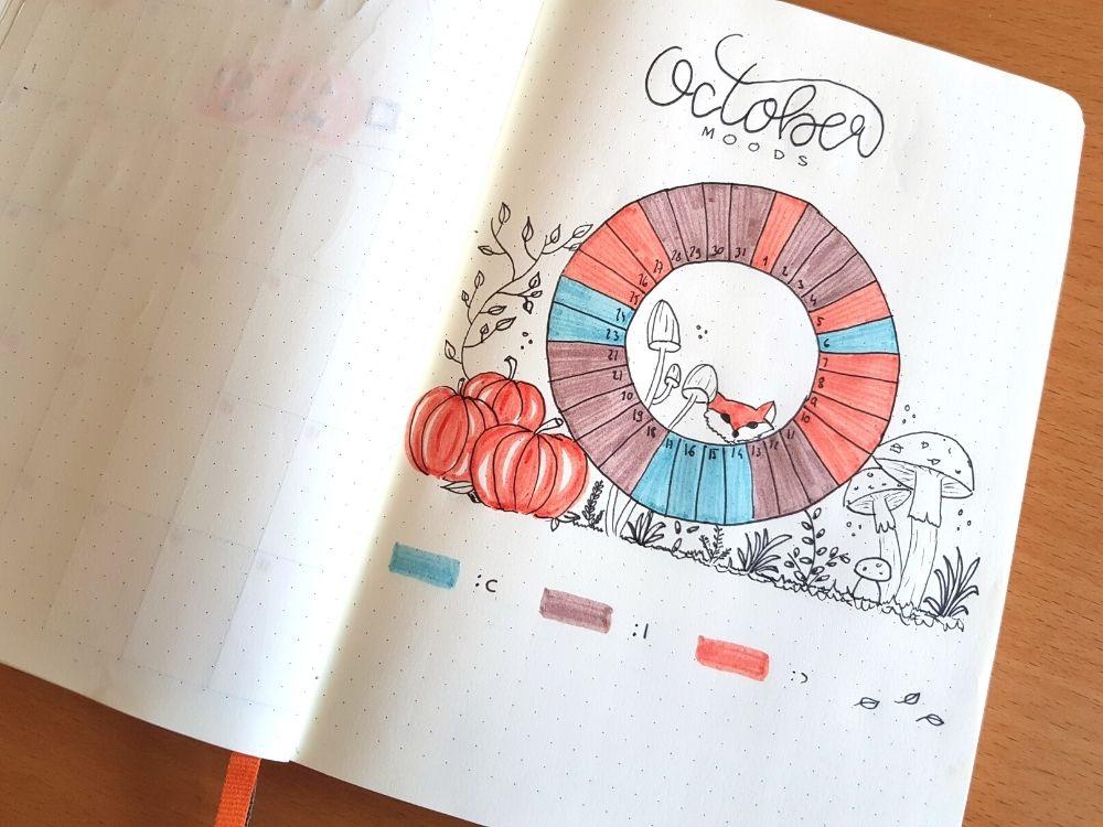 October bullet journal mood tracker pumpkin