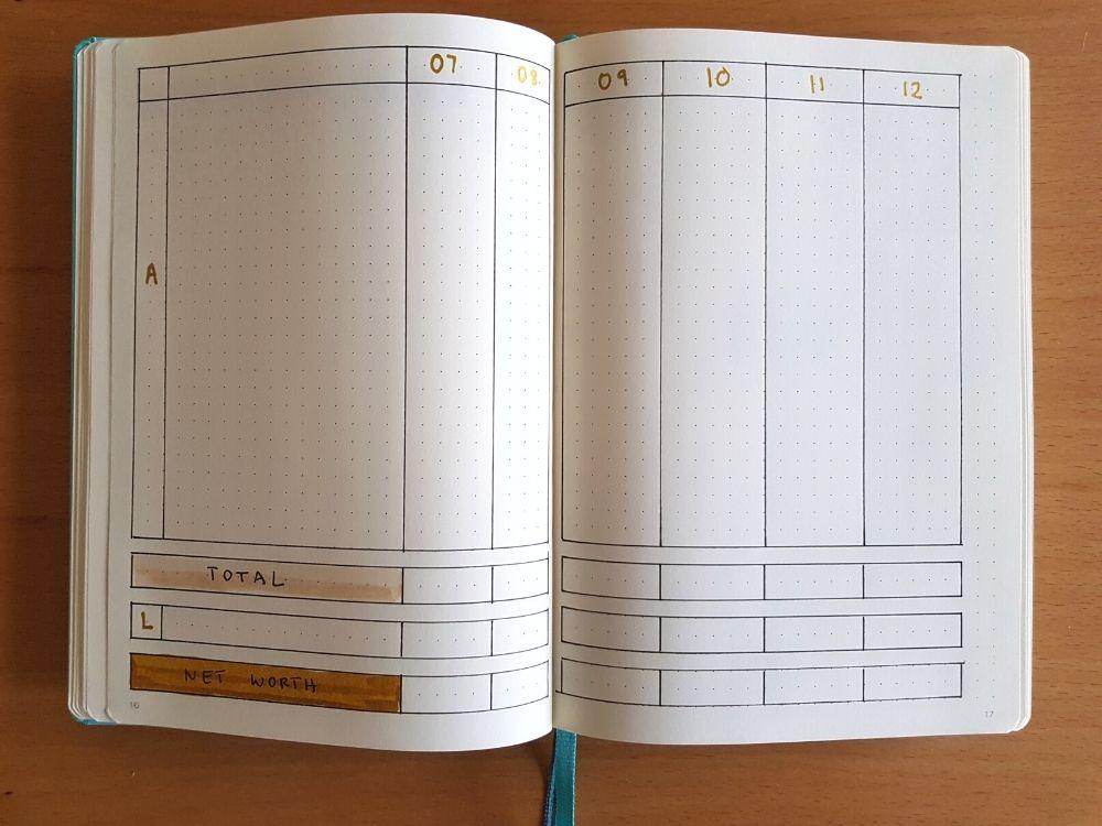 planner budgeting spread net worh tracker