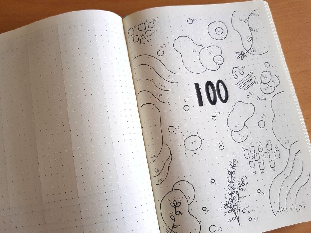 planner saving tracker ideas